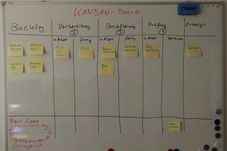 Kanban Board für private Projekte