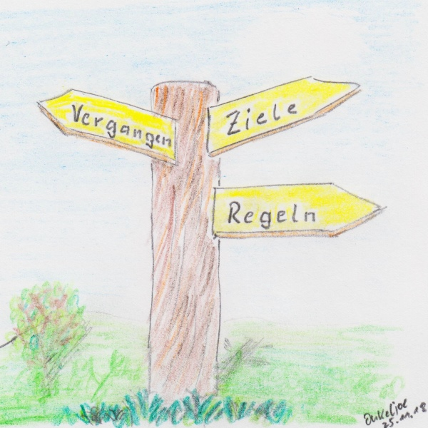 Wegweiser: Vergangen, Ziele, Regeln
